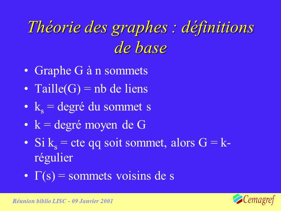 Réunion biblio LISC - 09 Janvier 2001