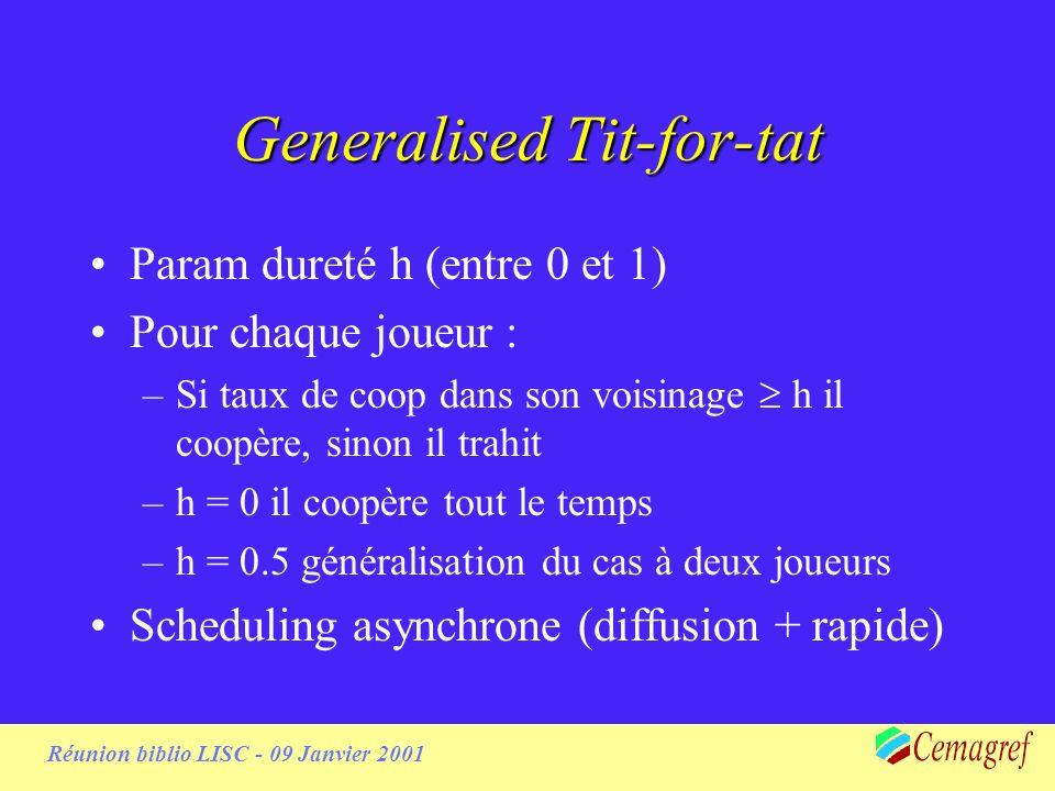 Réunion biblio LISC - 09 Janvier 2001 Generalised Tit-for-tat (2)
