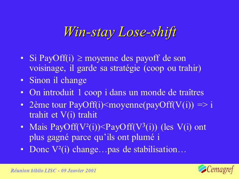 Réunion biblio LISC - 09 Janvier 2001 Win-stay Lose-shift(2)