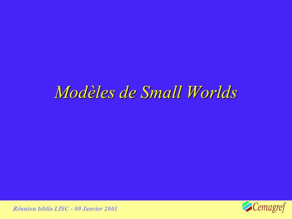Réunion biblio LISC - 09 Janvier 2001 Construction de réseaux sociaux Existence dun espace social, réseau social défini de manière exogène (graphes spatiaux) Pb : quel espace .
