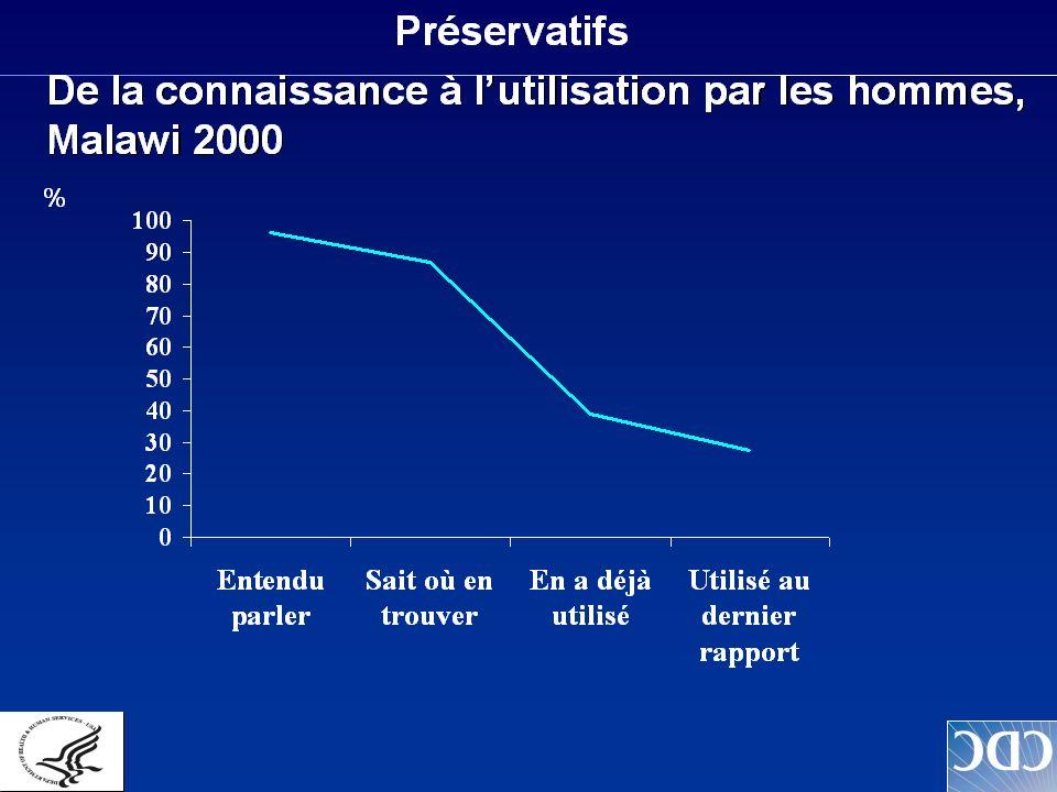 IUMSP Institut universitaire de médecine sociale et préventive, Lausanne 35