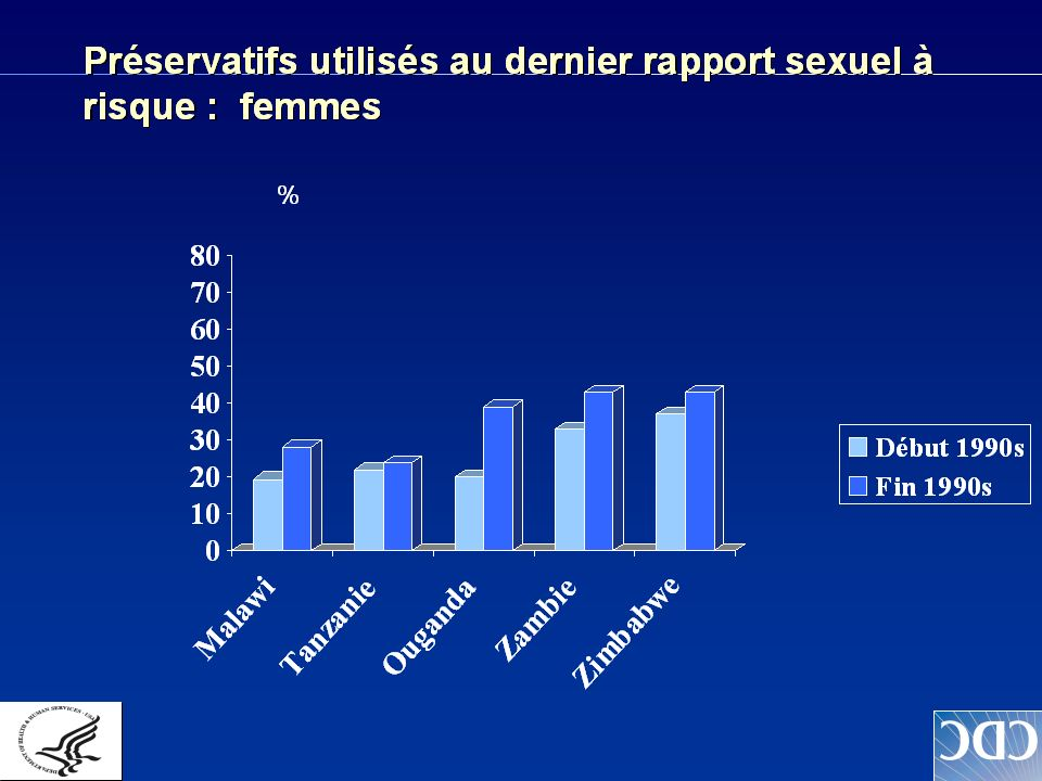 IUMSP Institut universitaire de médecine sociale et préventive, Lausanne 36