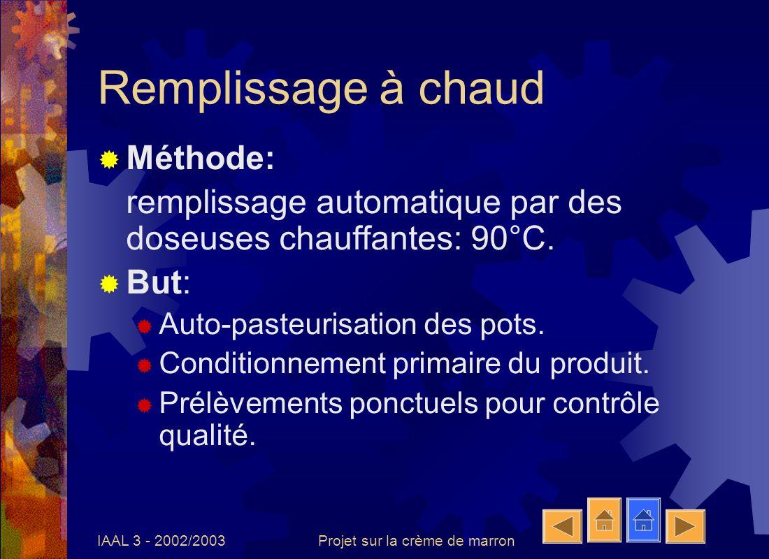 IAAL 3 - 2002/2003Projet sur la crème de marron Capsulage sous vide vapeur Méthode: Passage dun jet de vapeur entre le pot et la capsule.