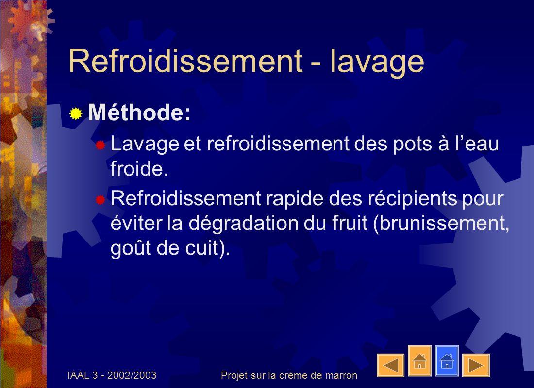 IAAL 3 - 2002/2003Projet sur la crème de marron Marquage des lots Méthode: impression jet dencre de la DLUO sur les lots.