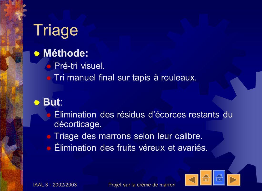 IAAL 3 - 2002/2003Projet sur la crème de marron Préparation du sirop de sucre Méthode: Chauffage de leau.