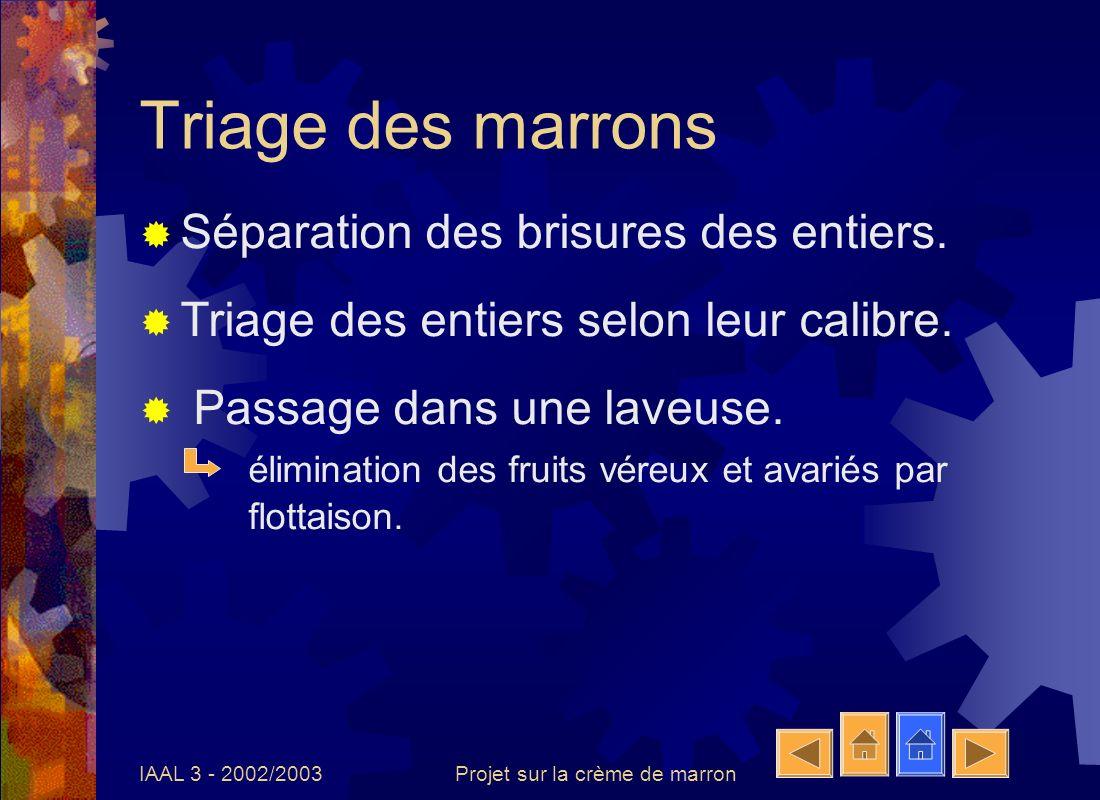 IAAL 3 - 2002/2003Projet sur la crème de marron Congélation Méthode: congélation rapide maintenue entre -10 et –15°C.