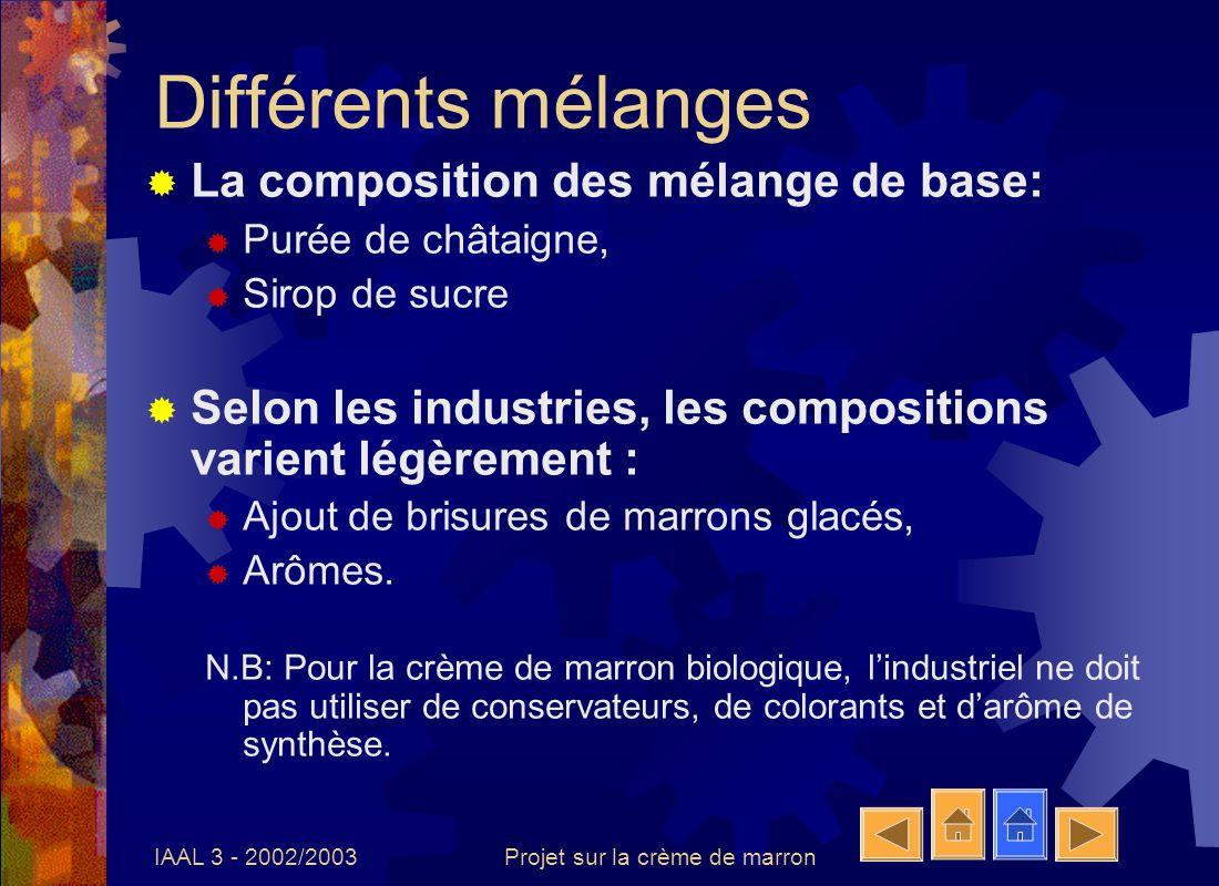 IAAL 3 - 2002/2003Projet sur la crème de marron Cuisson Méthode: Température: 100°C.