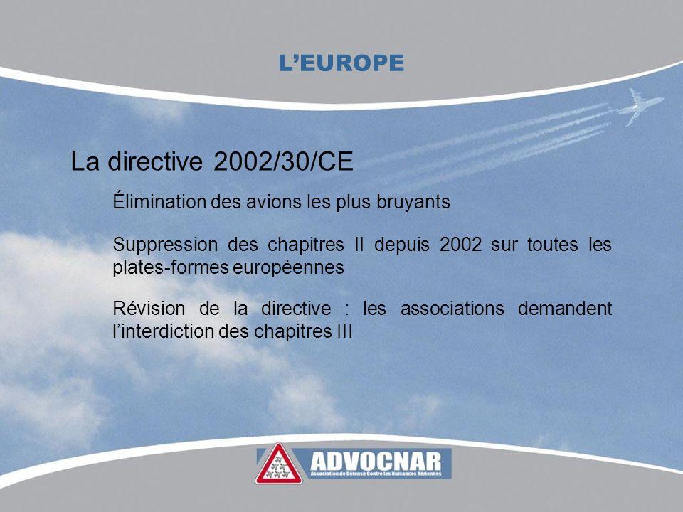 LEUROPE La directive 2002/49/CE deux étapes Juin 2007 cartographie du bruit La France avait 18 mois de retard pour la cartographie Roissy 1 er aéroport en termes de vols de nuit, en termes de mouvements, 2 ème aéroport en termes de population impactée Juillet 2008 Élaboration de Plan de Prévention du Bruit dans lEnvironnement
