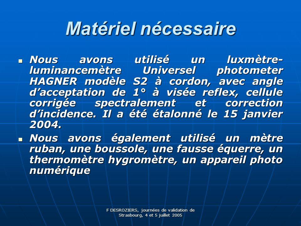 F DESROZIERS, journées de validation de Strasbourg, 4 et 5 juillet 2005 Que mesure-t-on .
