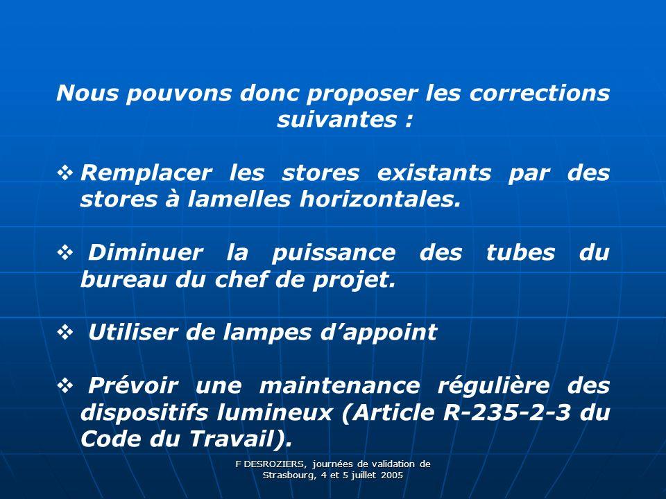 F DESROZIERS, journées de validation de Strasbourg, 4 et 5 juillet 2005 MERCI POUR VOTRE ATTENTION Bonnes vacances!