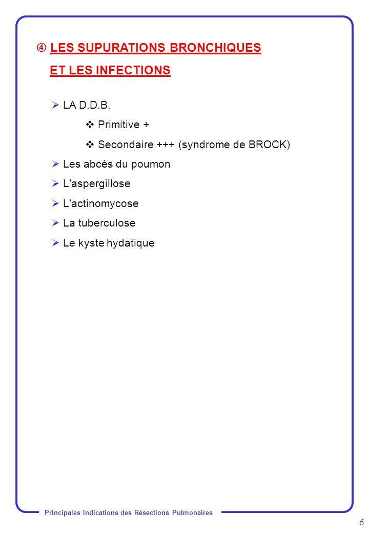 Principales Indications des Résections Pulmonaires 7 1- la séquestration pulmonaire : Séparation congénitale d une surface lobaire ou segmentaire de l arbre bronchique.
