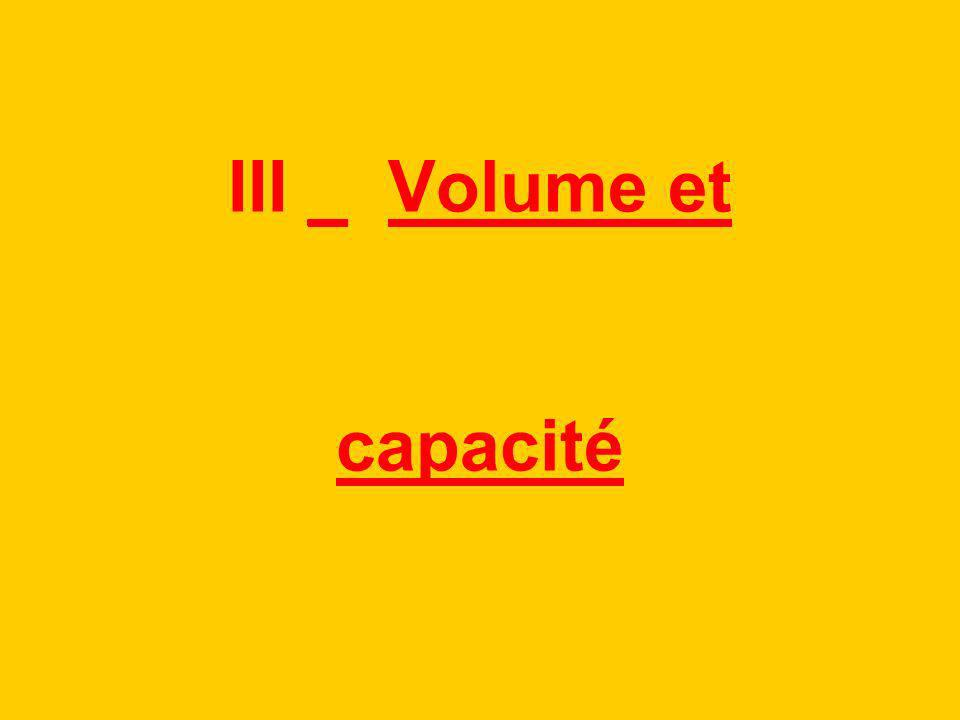 1°) Différence entre volume et capacité Le volume dun liquide représente lespace occupé dans le récipient : cest ce qui contient.
