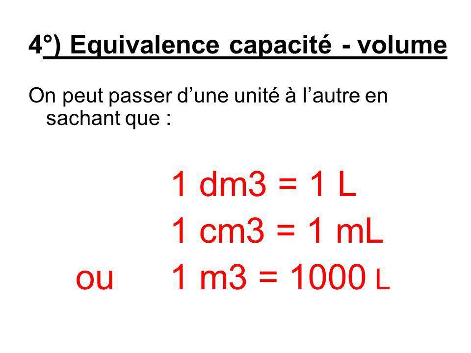 IV _ Mesure de volume
