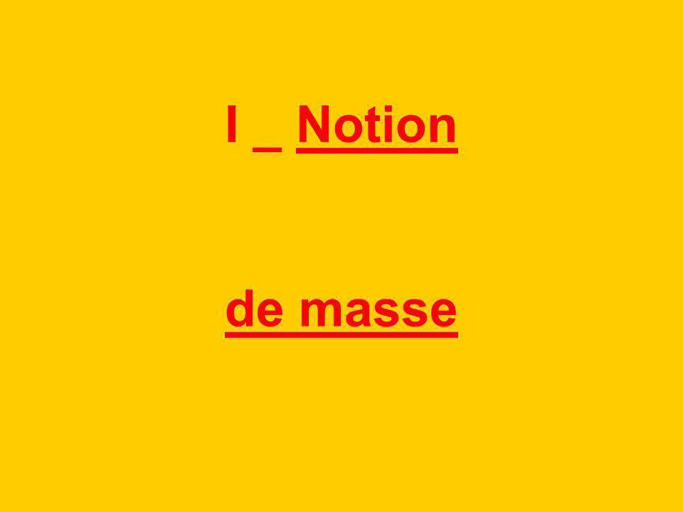 1°) Différence entre le poids et la masse La masse dun objet représente la quantité de matière qui forme lobjet.