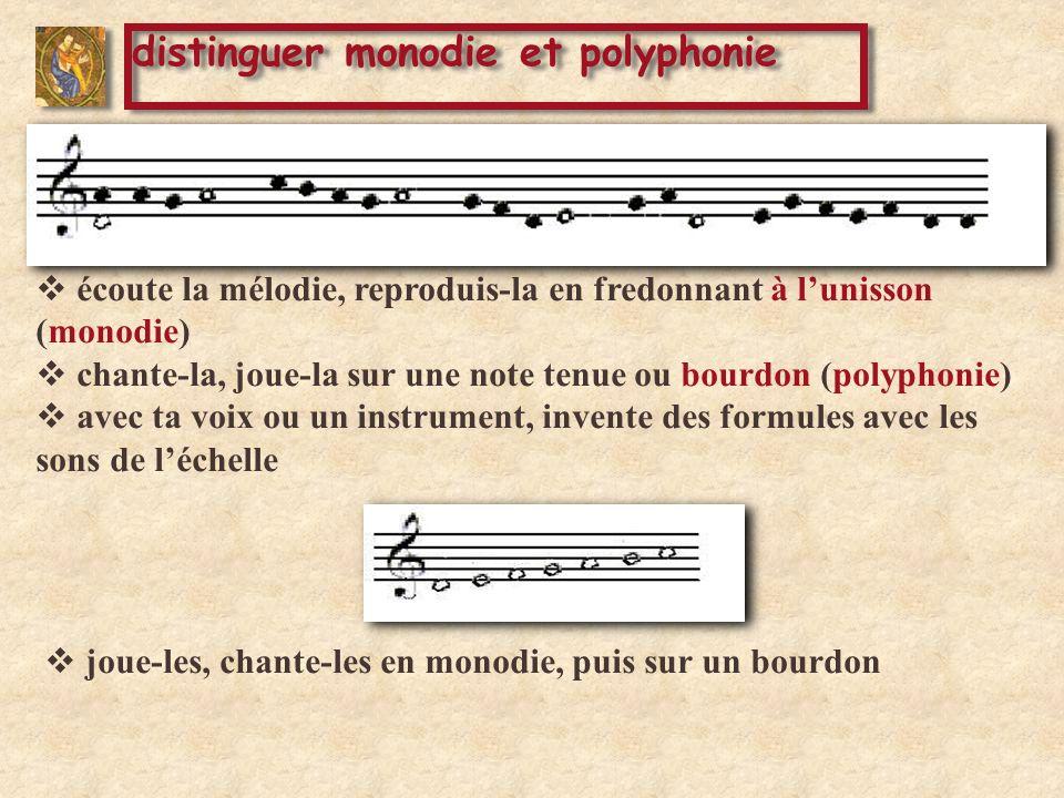 - Musique religieuse ou profane .- Reconnais-tu la mélodie .