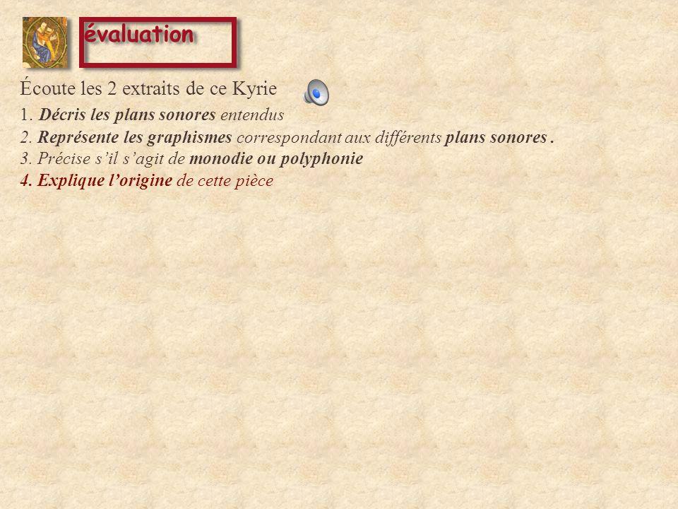 Éc oute les 2 extraits de ce Kyrie 1.Décris les plans sonores entendus 2.