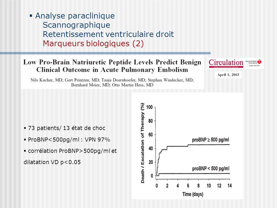 Traitement des formes graves Embolie pulmonaire massive (En présence dun état de choc) Embolie pulmonaire de gravité intermédiaire ( En labsence détat de choc)