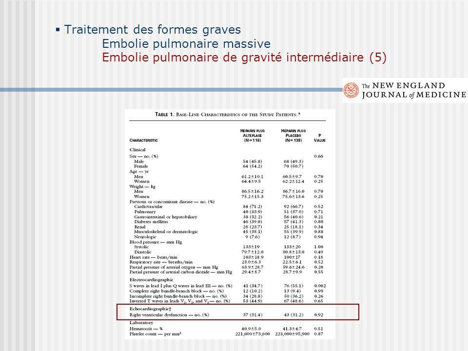 Traitement des formes graves Embolie pulmonaire massive Embolie pulmonaire de gravité intermédiaire (6)