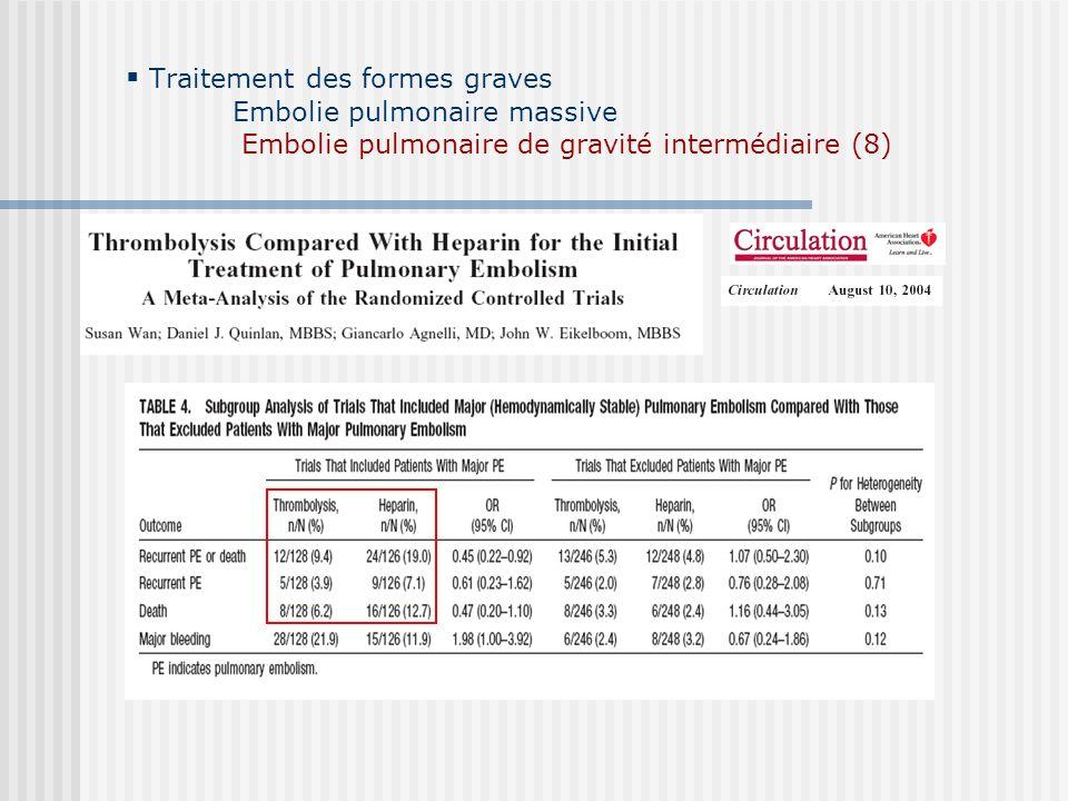 Traitement des formes graves Embolie pulmonaire massive Embolie pulmonaire de gravité intermédiaire (9) Complications hémorragiques : 13 % Risque hémorragique associé gestes invasifs : => sinon 5.8% vs 4.6%
