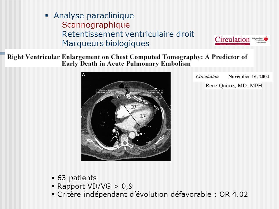 Analyse paraclinique Scannographique Retentissement ventriculaire droit Marqueurs biologiques Surcharge systolique VD Dyskinésie septale Surcharge diastolique VD STDVD/STDVG >0.6 HTAP Dilatation VD/IT Hypertrophie VD Déficit précharge VG Cœur pulmonaire aigu