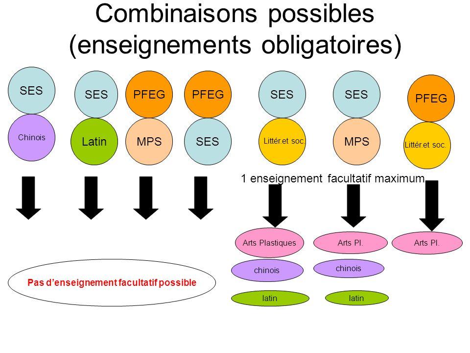 Principes fondamentaux de léconomie et de la gestion 3 thèmes déclinés en 12 questions et 30 notions et outils: - les acteurs de léconomie - les décisions de lentreprise - les nouveaux enjeux économiques contemporains Une approche économique, managériale, juridique