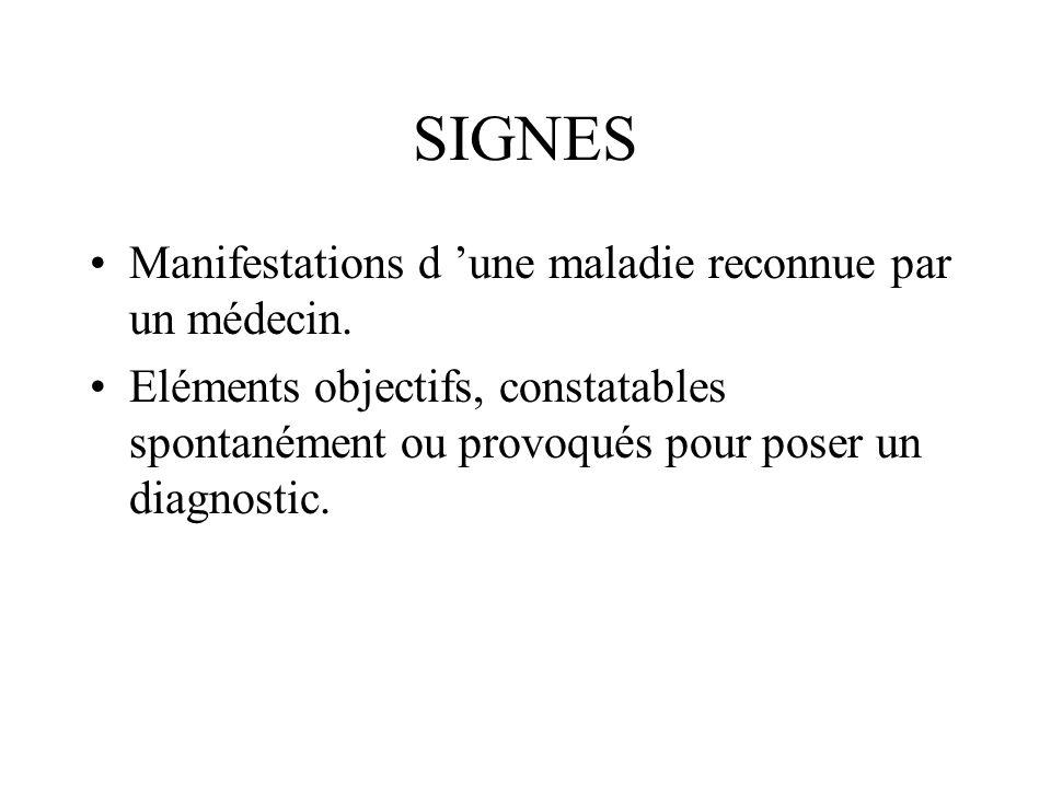 SYMPTOMES Phénomènes particuliers observés dans l organisme du malade.