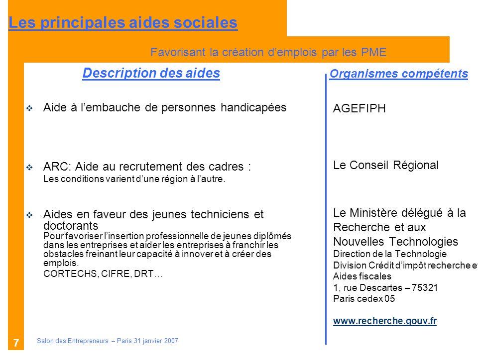 Description des aides Organismes compétents Salon des Entrepreneurs – Paris 31 janvier 2007 8 LES DDTEFP Directions Départementales du Travail, de lEmploi et de la Formation Professionnelle La Direction Régionale de la Jeunesse et des Sports Groupement dintérêt DEFI JEUNES www.defijeunes.fr AGEFIPH http://www.agefiph.asso.fr EDEN (bénéficiaires de lACCRE) Avance (remboursable depuis le 27/09/04) Jeunes de 18 à 25 ans, demandeurs demploi >50 ans, repreneurs de leur entreprise en difficulté: 6 098 pour un entrepreneur seul 9 145 pour plusieurs porteurs du même projet 76 225 pour les salariés repreneurs de leur entreprise en difficulté Exonération des charges sociales pendant 12 mois Aide financière Défi Jeunes Bourse pour les jeunes ou groupes de jeunes sans emploi de 15 à 28 ans inclus pour concrétiser un projet innovant.