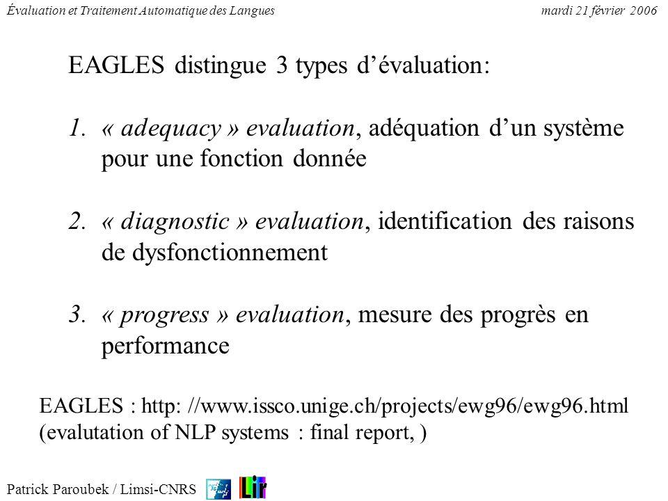 Patrick Paroubek / Limsi-CNRS Évaluation et Traitement Automatique des Languesmardi 21 février 2006 Qualitative (morpholympics) Quantitative (NIST/DARPA, Technolangue-EVALDA) Comparative (NIST/DARPA, Technolangue-EVALDA) Boîte « noire » (NIST/DARPA, Technolangue-EVALDA) Boîte « blanche » (DISC) Subjective (morpholympics) Objective (NIST/DARPA, Technolangue-EVALDA)