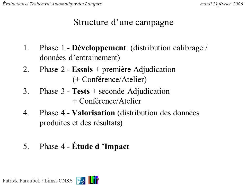 Patrick Paroubek / Limsi-CNRS Évaluation et Traitement Automatique des Languesmardi 21 février 2006 La tâche de contrôle 1.La fonction de traitement du language doit être facile a comprendre 2.Elle peut être réalisée manuellement 3.Il peut sagir dune tâche « artificielle » 4.Il existe un formalisme commun, facilement accessible (projection/transcodage aisé) 5.Il est « facile » de définir une mesure de performance