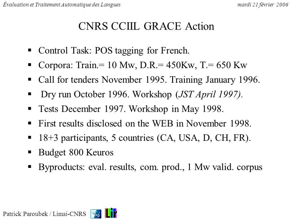 Patrick Paroubek / Limsi-CNRS Évaluation et Traitement Automatique des Languesmardi 21 février 2006 TechnoLangue Programme dinfrastructure en soutien à la R&D, la R&D restant dans les RRIT et le programme spécifique« Veille » TECHNOLANGUE RNRTRNTLRIAMVSE