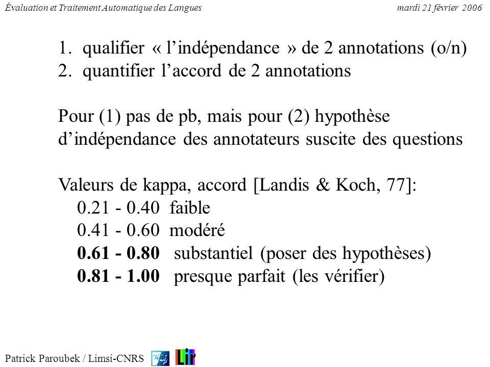 Patrick Paroubek / Limsi-CNRS Évaluation et Traitement Automatique des Languesmardi 21 février 2006 K = (P(A) - P(E) ) / (1 - P(E)) P(A) = probabilité daccord mesurée P(E) = probabilité estimée dun accord du au hasard -V -454 V15301 A1 A2 365 occurrences de la forme « est » annotées par 2 systèmes en V (verbe) ou autre (-)