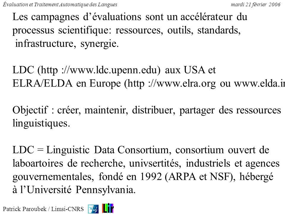Patrick Paroubek / Limsi-CNRS Évaluation et Traitement Automatique des Languesmardi 21 février 2006 ELRA association à buts non lucratifs (loi 1901), basée au Luxembourg, fondée en février 1995.