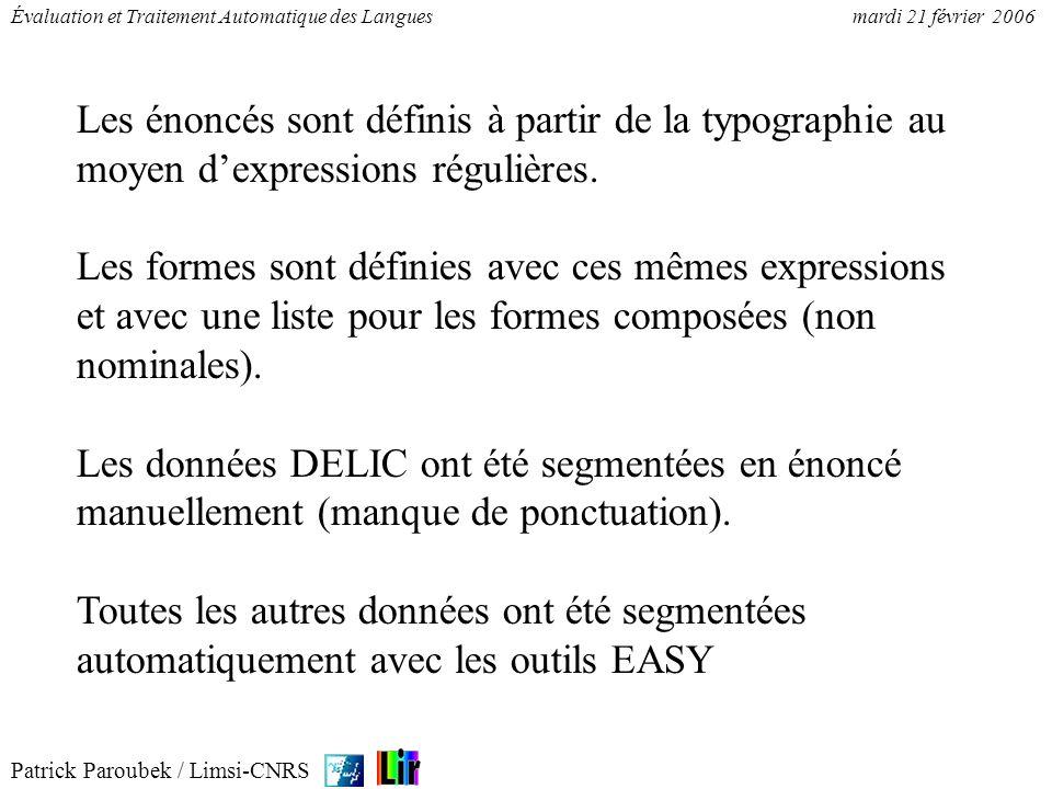 Patrick Paroubek / Limsi-CNRS Évaluation et Traitement Automatique des Languesmardi 21 février 2006 a_contrario Rgp A_contrario Rgp à_contre-pied Rgp À_contre-pied Rgp à_côté_d Sp À_côté_d Sp à_côté_de Sp À_côté_de Sp à_côté_des Sp À_côté_des Sp à_côté_du Sp À_côté_du Sp à_coup_sûr Rgp À_coup_sûr Rgp à_court_terme Rgp Liste des formes composées pour la segmentation de référence.