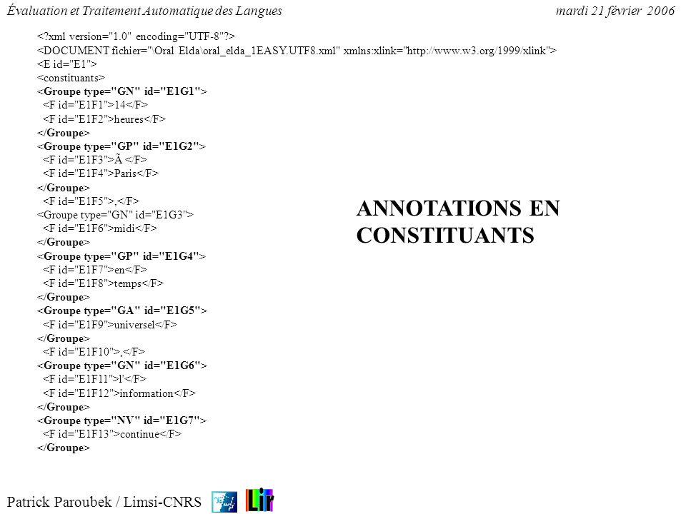 Patrick Paroubek / Limsi-CNRS Évaluation et Traitement Automatique des Languesmardi 21 février 2006 sur RFI.