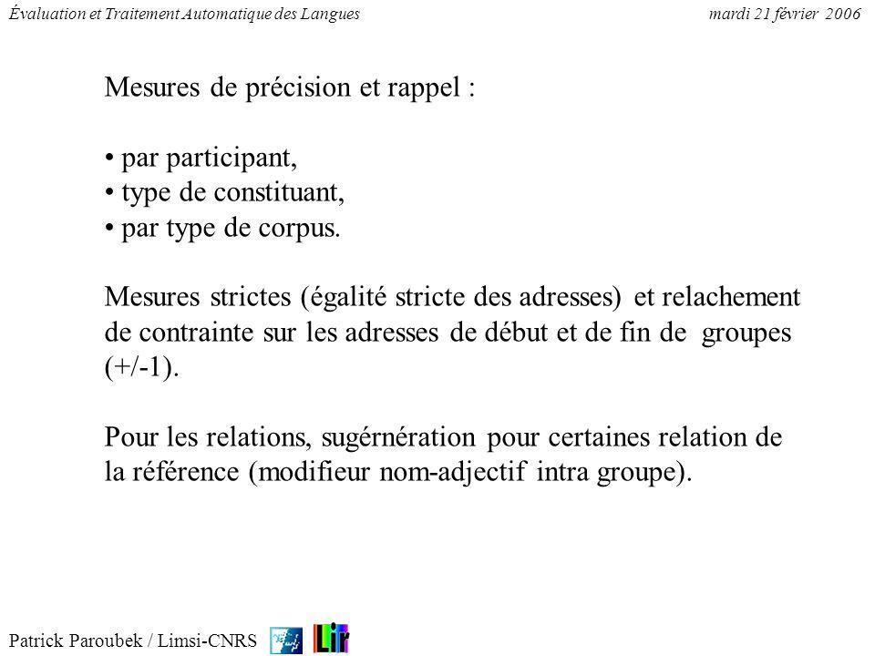 Patrick Paroubek / Limsi-CNRS Évaluation et Traitement Automatique des Languesmardi 21 février 2006 Evaluation en constituants pour 12 systèmes (prec., rap., f-mes., et les mêmes en mode relaché)