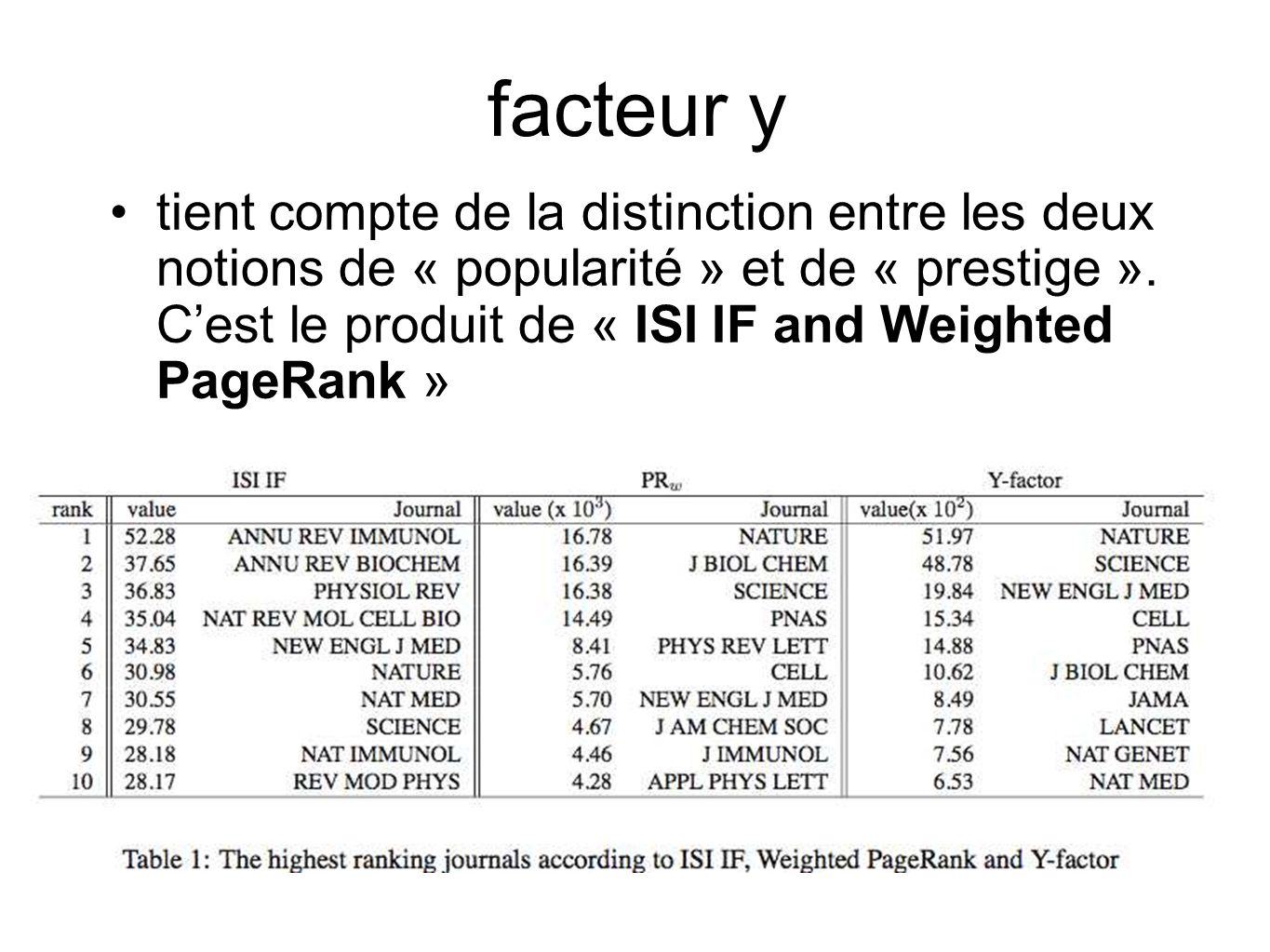 Retraction index Nouvel indicateur le « retraction index » : Fang, Ferric C., et Arturo Casadevall.