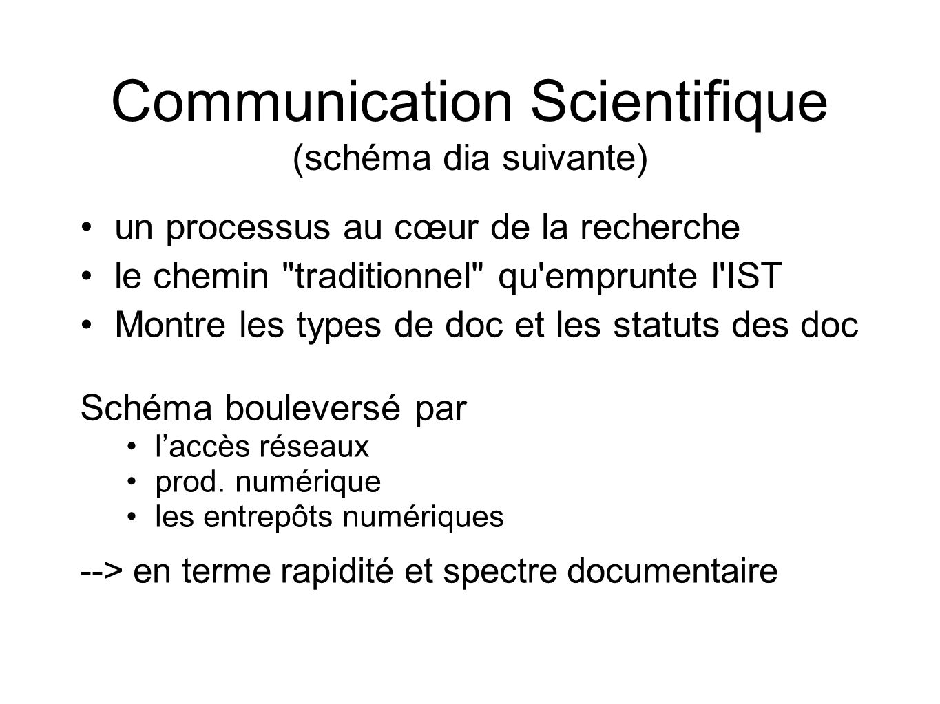 Communication scientifique modèle 70 Source : Julie M. Hurd JASIST 51(14), 2000 Lien vers 2020
