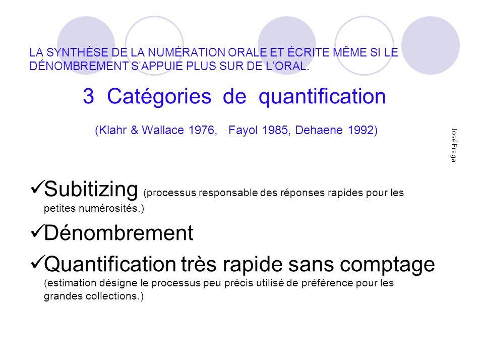 DÉNOMBREMENT SUITE José Fraga R.Gelman Pour dénombrer, il faut combiner 5 paramètres: Principe de bijection (terme à terme) Principe de suite stable Principe de cardinalité Principe dabstraction Principe dordre quelconque