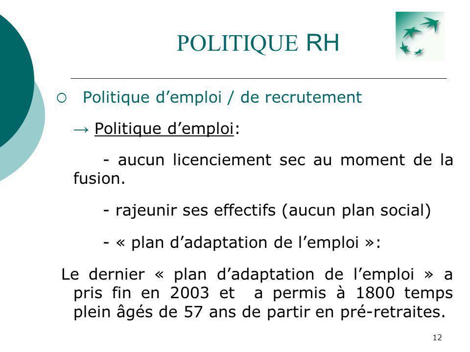 13 POLITIQUE RH Politique demploi / de recrutement Politique de recrutement: - plus de 110 000 candidatures examinées par an.