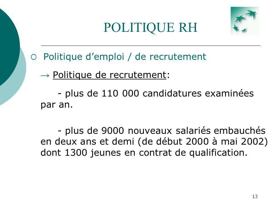 14 POLITIQUE RH Politique de Formation/ Gestion des carrières - En 2001, le budget alloué à la formation est denviron 6% de la masse salariale, soit 4 fois le minimum légal.