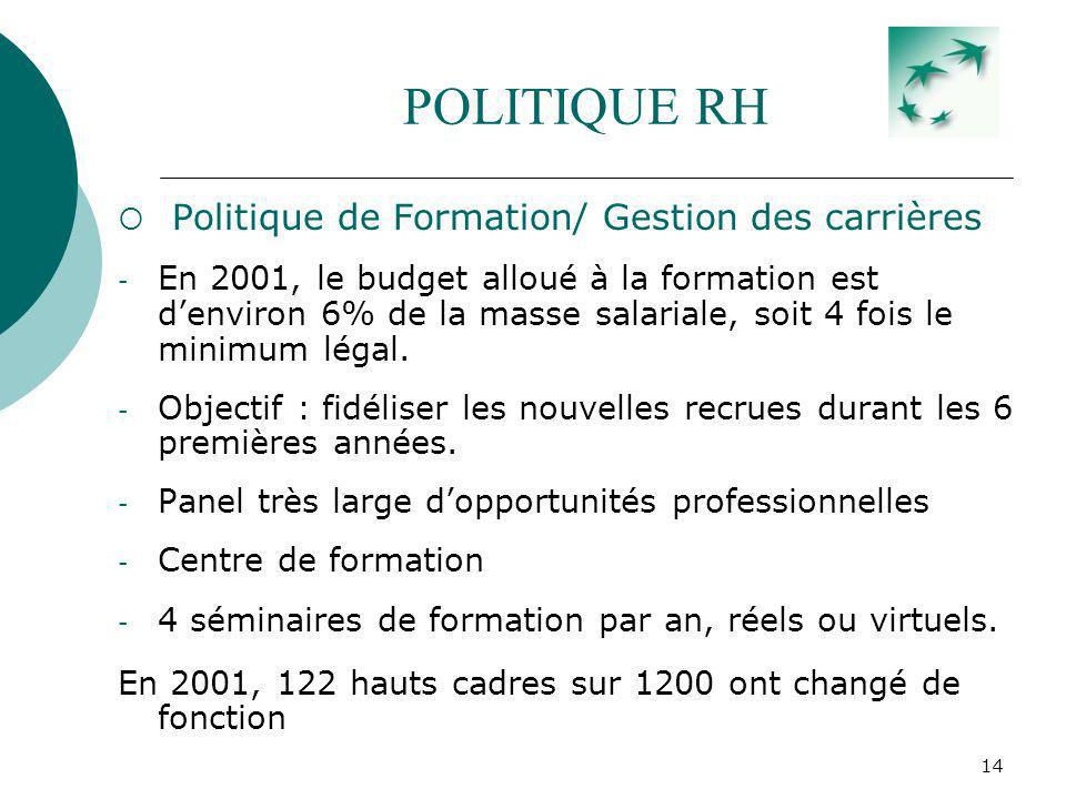 15 POLITIQUE RH Politique de rémunération - Au moment de la fusion: point de discorde entre les salariés BNP et les salariés PARIBAS concernant la rémunération.