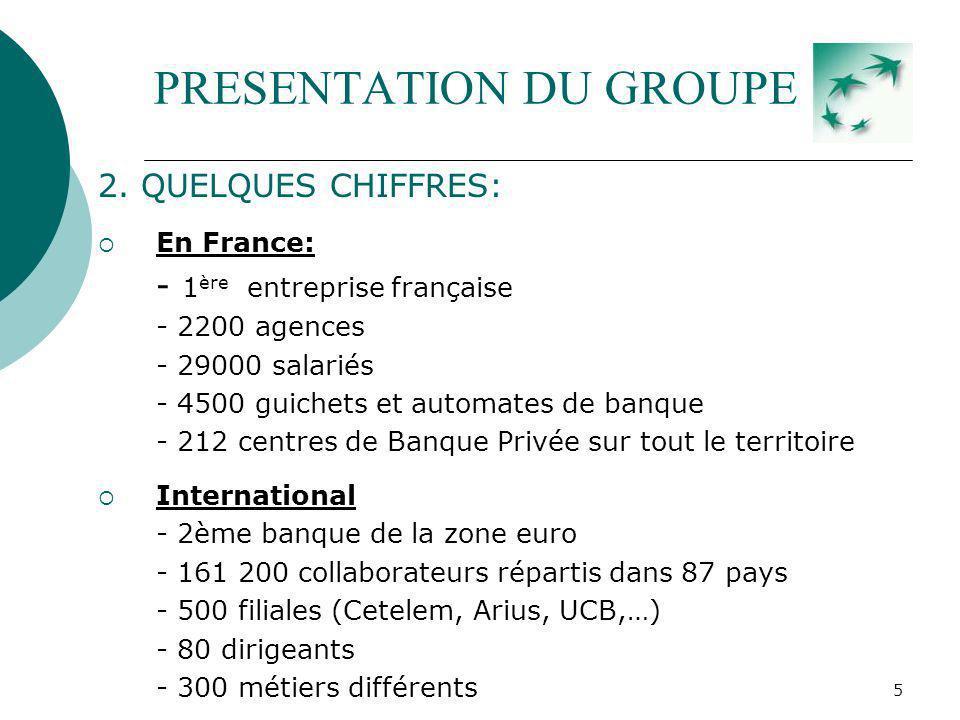 6 PRESENTATION DE BNP PARIBAS
