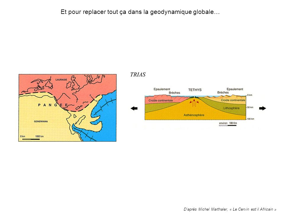 Et pour replacer tout ça dans la geodynamique globale… Daprès Michel Marthaler, « Le Cervin est il Africain »
