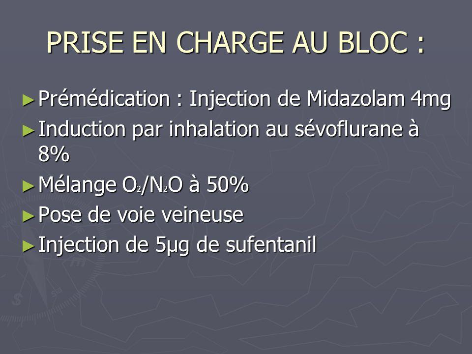 PRISE EN CHARGE AU BLOC : Baisse transitoire de la SPO2 à 87 % à linduction Baisse transitoire de la SPO2 à 87 % à linduction Réalisation dun bloc pénien à la bupivacaïne à 0.25% et de Lidocaïne à 1% (5 mL au total) Réalisation dun bloc pénien à la bupivacaïne à 0.25% et de Lidocaïne à 1% (5 mL au total) Un masque laryngé N°2.5 mis en place sans difficulté Un masque laryngé N°2.5 mis en place sans difficulté