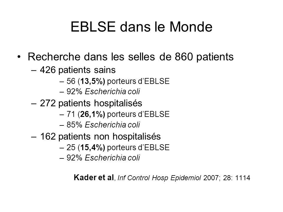 Epidémiologie Prévalence des ESBLE après 2004 % de E coli BLSE, isolés des hémocultures Livermore et al, J Antimicrob Agents Chemother.