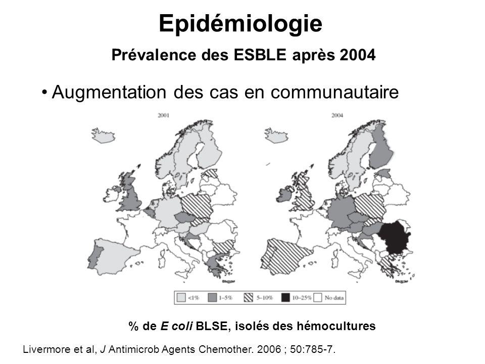 Epidémiologie Prévalence des ESBLE après 2004 Augmentation des cas en communautaire –En Europe entre 2001 et 2004 Livermore et al, J of Antimicrob Chemother 2007; 59:164-74 –Dans le monde depuis 1999 - 2000 2.1% en 2001 à 7.5% en 2002 –Mirelis et al, Emerg Inf Dis 2003; 9 : 1024 13.7% (bactériémies), 10.8% (portage)de prévalence –Ben-Ami et al, Clin Infect Dis 2006, 42: 925-34 –Prévalence de 1.1% en France en 2006 –Enquête ONERBA