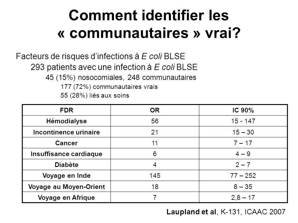 EBLSE en ville : caractéristiques des patients Etude ONERBA x2 +10% x1,5 TotalE.