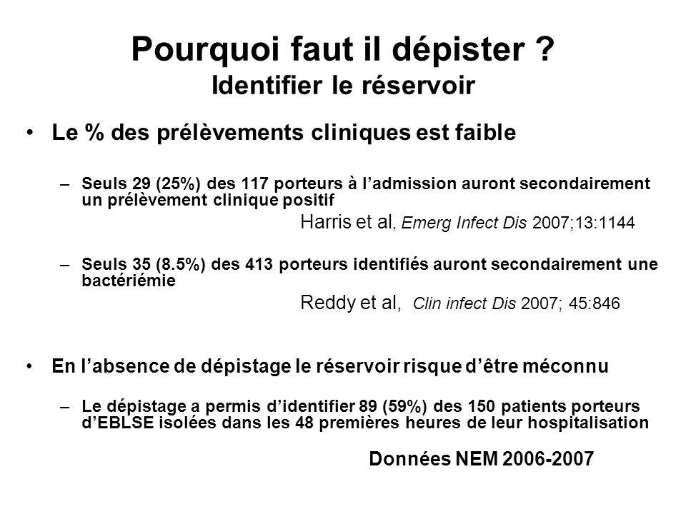 PREVENTION DE LA DIFFUSION DES BMR Pourquoi SARM et EBLSE .