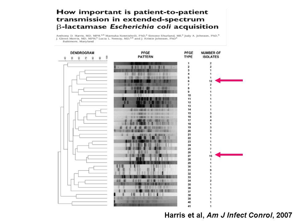 23 acquisitions d E coli BLSE –14 type différents de PFGE –3 patients épidémiologiquement liés et avec même profil PFGE