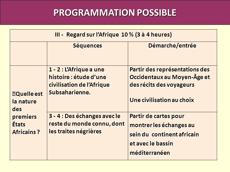 PROGRAMMATION POSSIBLE IV - Vers la modernité.40% IV - Vers la modernité.